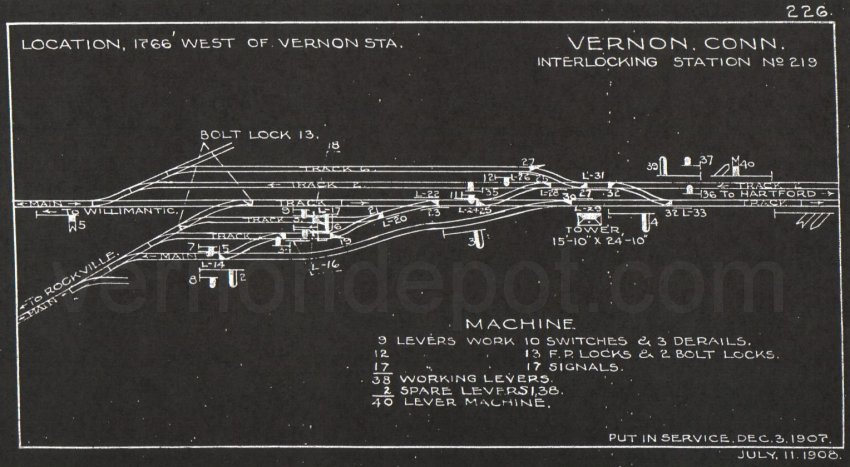 Diagram of Vernon Interlocking